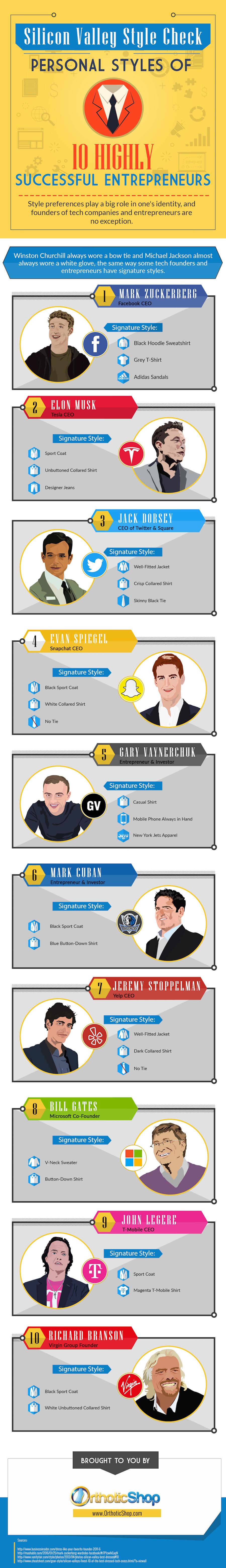 Inc Infographic (1)